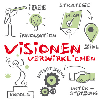coaching innovation