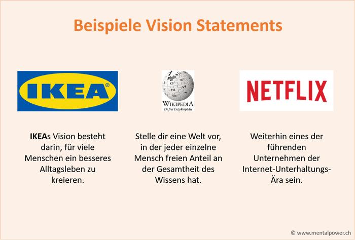 Beispiele Vision Statements Unternehmensvision